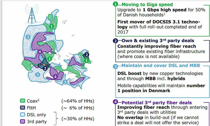 """<span class="""" italic"""" data-lab-italic_desktop=""""italic"""">.Dette er en power point som TDC brugte til at fortælle deres aktionærer at de ikke ville investere i bla. Midt Jylland (det lilla område 4: Improving fiber reach through entering 3rd party deals with utilities No overlap in build-out, if we cannot strike a deal will not offer</span>"""